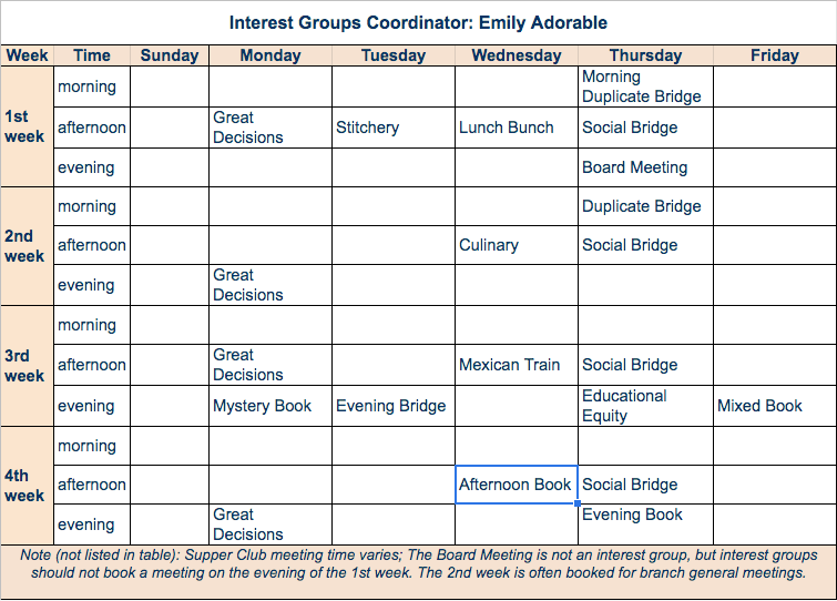 Interest Group Overview